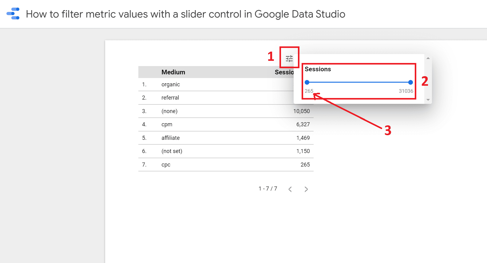metric slider with a sessions metric